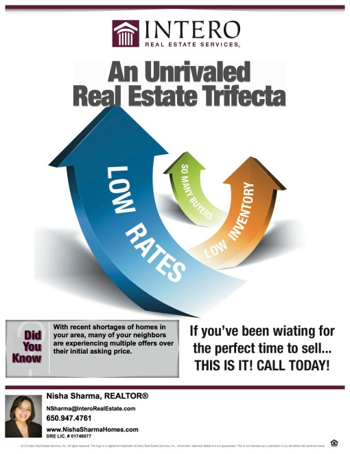 REAL ESTATE TRIFECTA - IRES